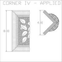 Corner IV Applied